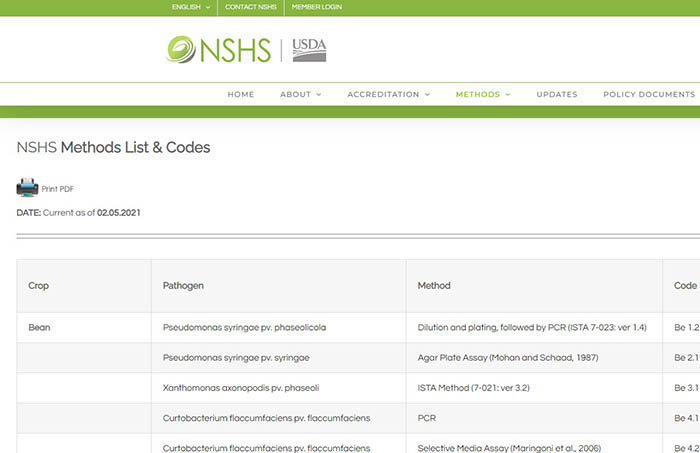 Revisions to NSHS Methods